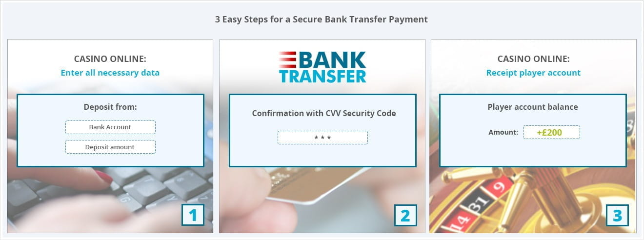Online Casino Usa With Bank Transfer