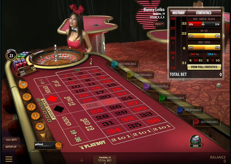 best paying online casino hot online